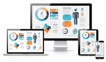 Thiết kế website với giao diện thân thiện với các thiết bị